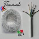 CAVO ELETTRICO FROR GOMMATO PENTAPOLARE 5 POLI ANTIFIAMMA 5G4 mm²  100 METRI